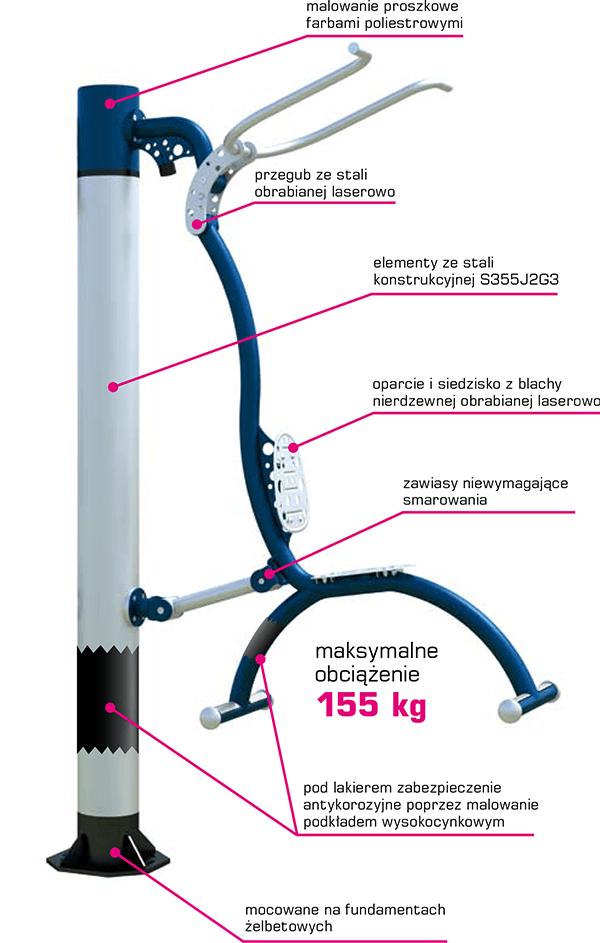 Opis elementów urządzeń siłowni zewnętrznych Bodys